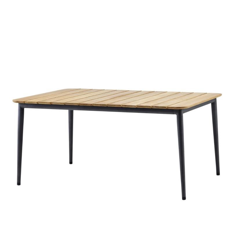 Core Table